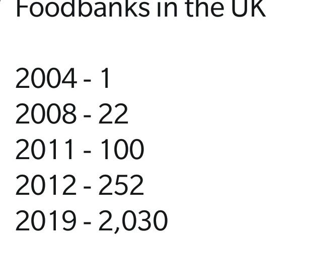 Foodbanks – Workingtonhustings
