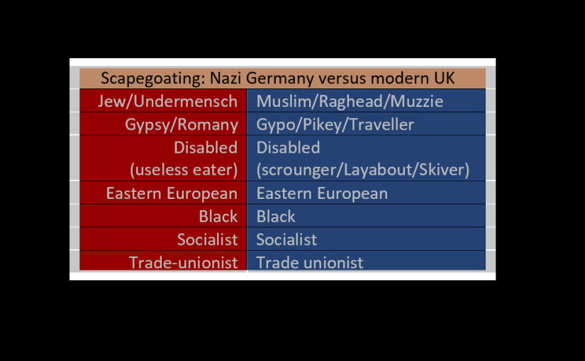 Nazi Britain: a warning from history part 2 of4